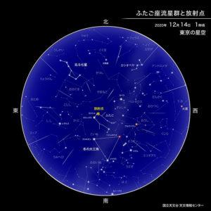 12月のふたご座流星群