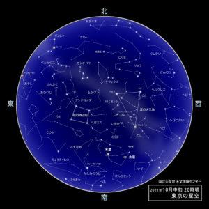 【2021年10月】良い日&星空カレンダー